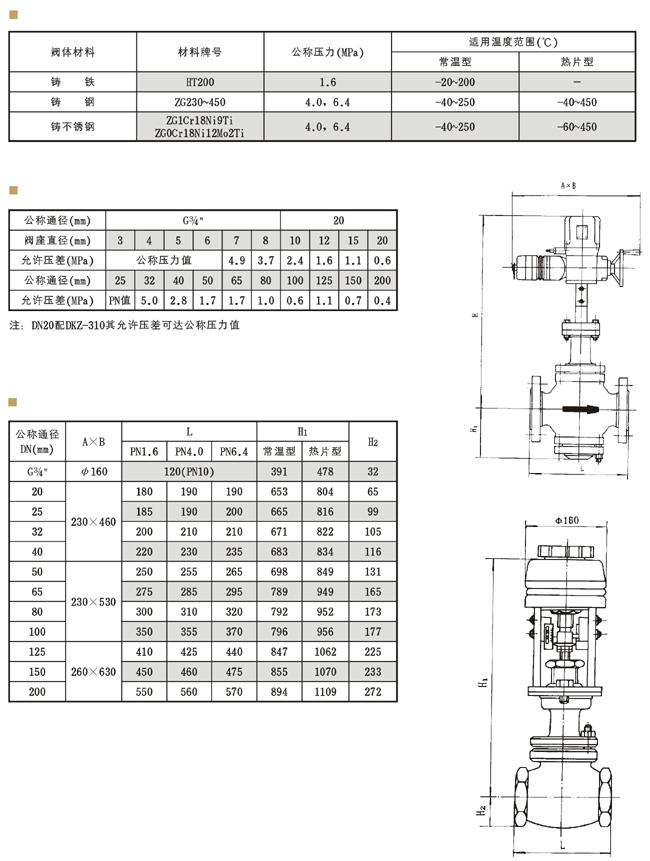 zazp 电动直通单座调节阀图片